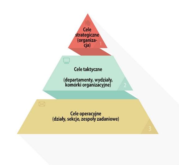 <strong>Norma ISO 9001</strong> [profesjonalna analiza i szkolenie] 7