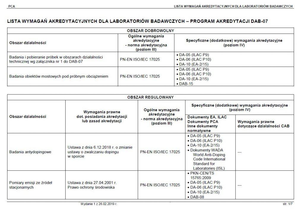 Akredytacja laboratorium - jak otworzyć laboratorium [PROSTE WYJAŚNIENIE] 2020 4