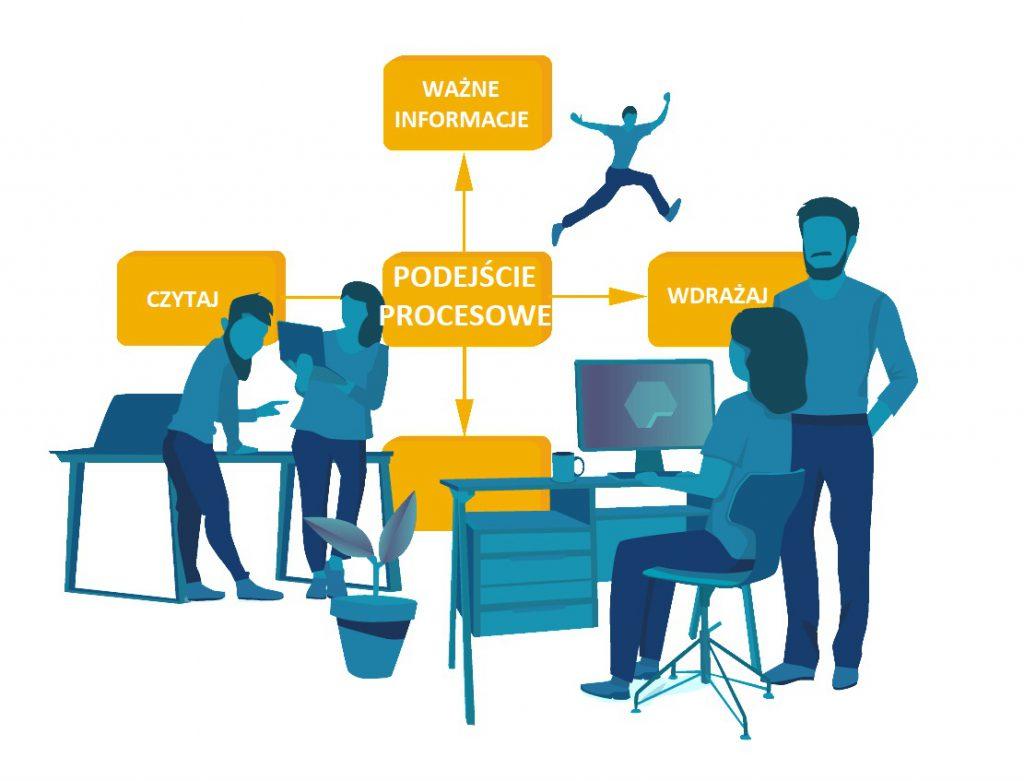 Podejście procesowe główny element Systemu Zarządzania [no.1] 1
