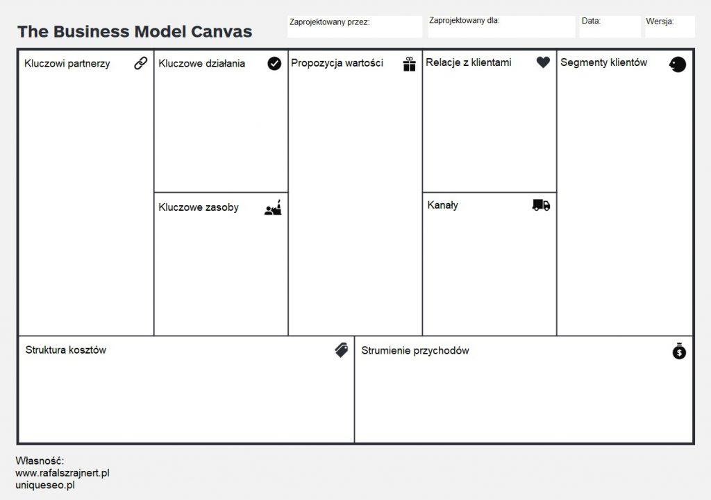 Model biznesowy. Profesjonalne narzędzie (9 etapów) 2