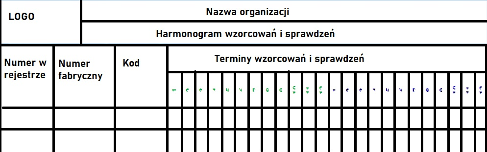 Spójność pomiarowa - wzorcowanie - metrologia 12