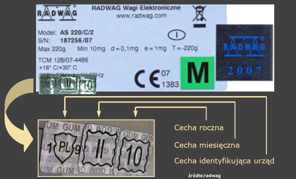 Spójność pomiarowa - wzorcowanie - metrologia 6