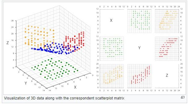 Wykres korelacji plus darmowe narzędzia (bardzo łatwe w nauce) 3