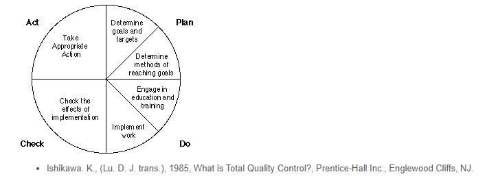 Diagram Ishikawy. Analiza pczyczynowo-skutkowa (problem znika) 2