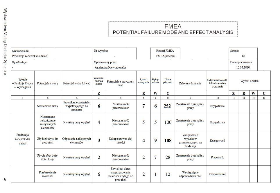 FMEA. Metoda, analiza, przykłady i tabela [kompendium] 11
