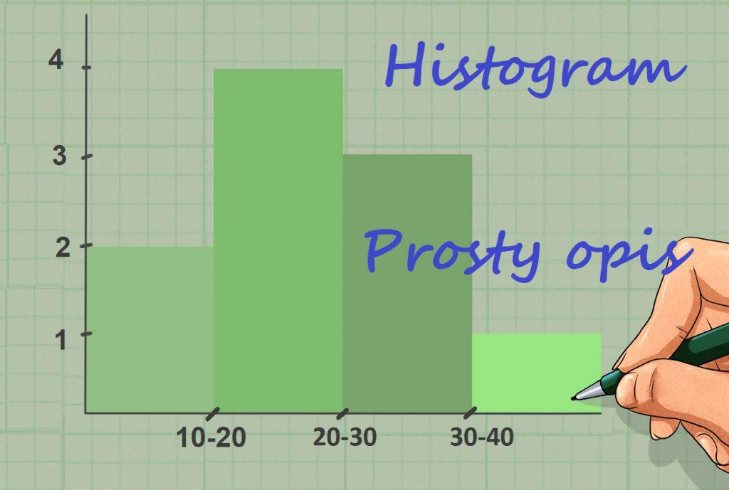 Histogram. Proste narzędzie statystyczne (darmowy excel) 1