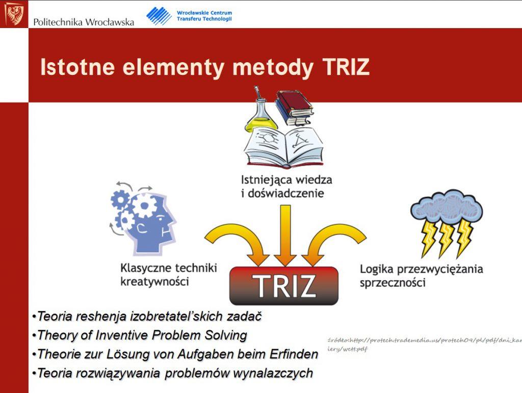 Metoda TRIZ- teoria rozwiązywania innowacyjnych zagadnień 1