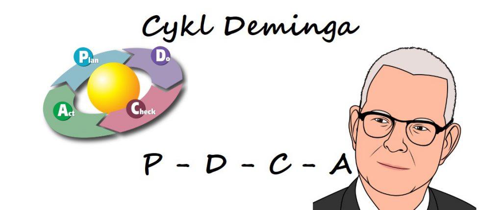 Cykl deminga (PDCA) -4 kluczowe i ULTRA ważne kroki na drodze doskonalenia. 1