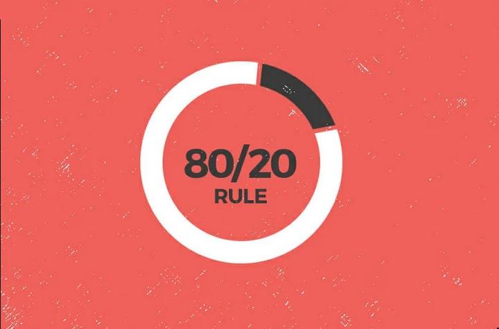 Zasada Pareto. Reguła 80 / 20 która wciąż doskonale działa! 2