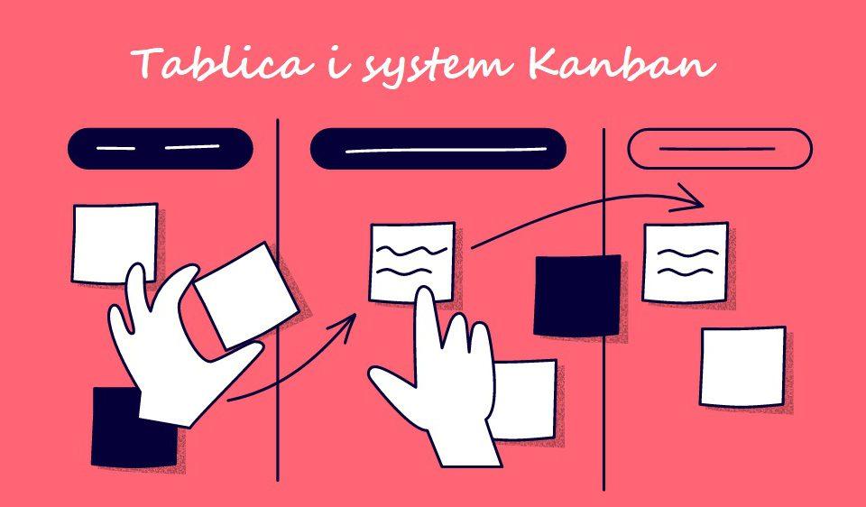 tablica kanban