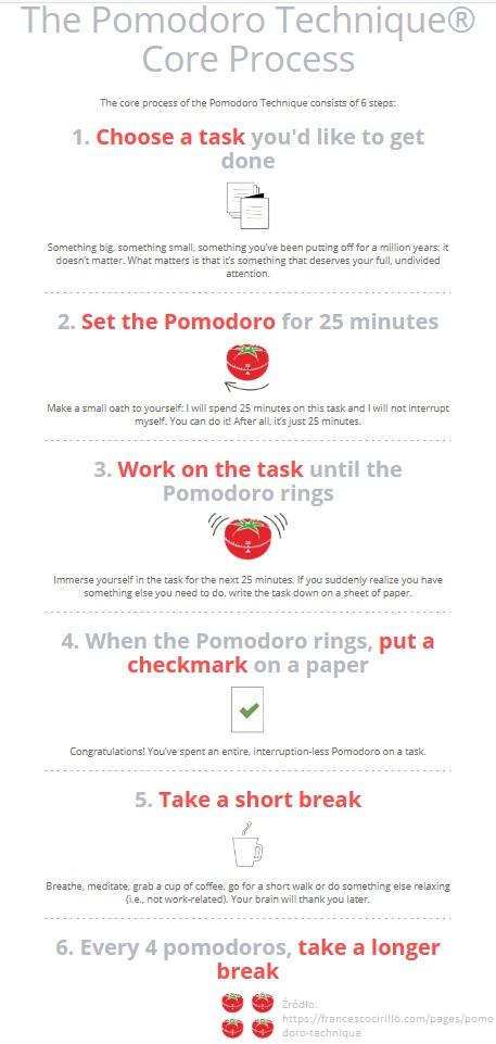 <strong>Technika pomodoro</strong>. 1 zasada która odmieni Twoją pracę (działa) 2