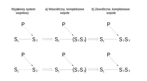 Metoda TRIZ- teoria rozwiązywania innowacyjnych zagadnień 4