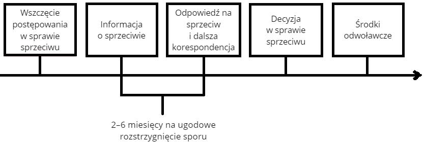 Co to jest znak towarowy (przykłady, rodzaje, opisy)AKTUALNE 13