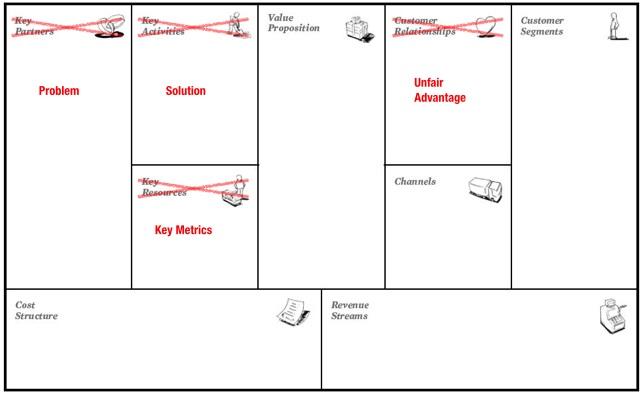 Model biznesowy. Profesjonalne narzędzie (9 etapów) 11