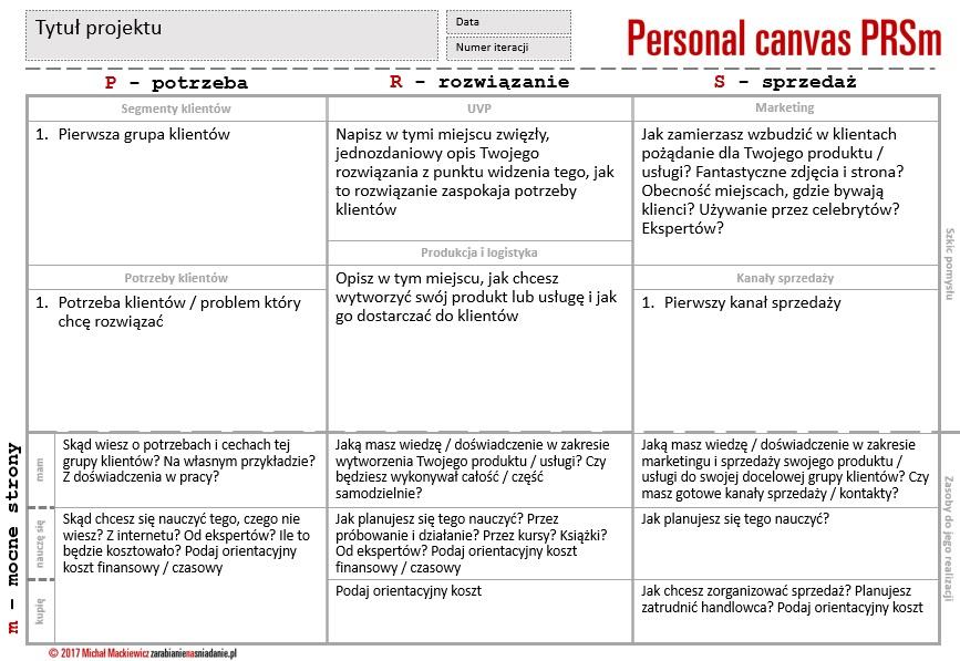 Model biznesowy. Profesjonalne narzędzie (9 etapów) 13