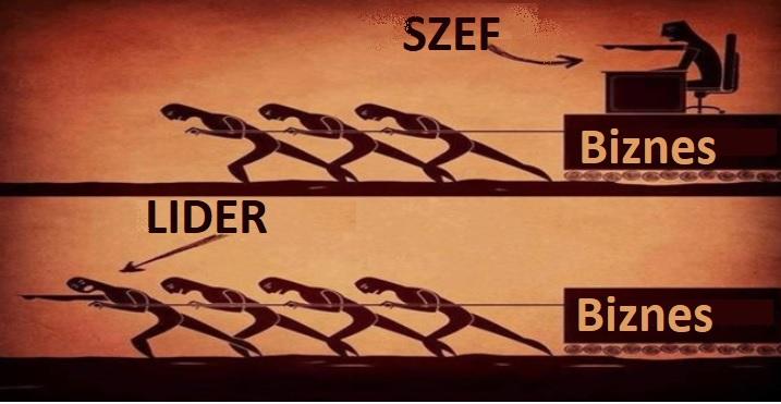 Czym jest przywództwo i czym się różni od zarządzania. Jakie cechy powinien posiadać przywódca i jak można je rozwijać. 2