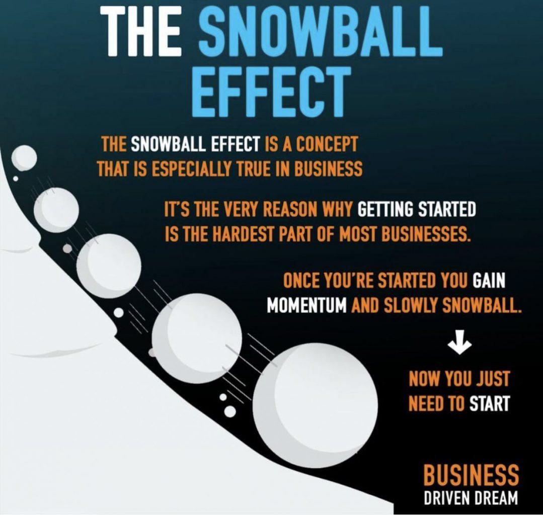 efekt kuli śnieżnej bandwagon