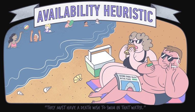 heurystyka dostępności