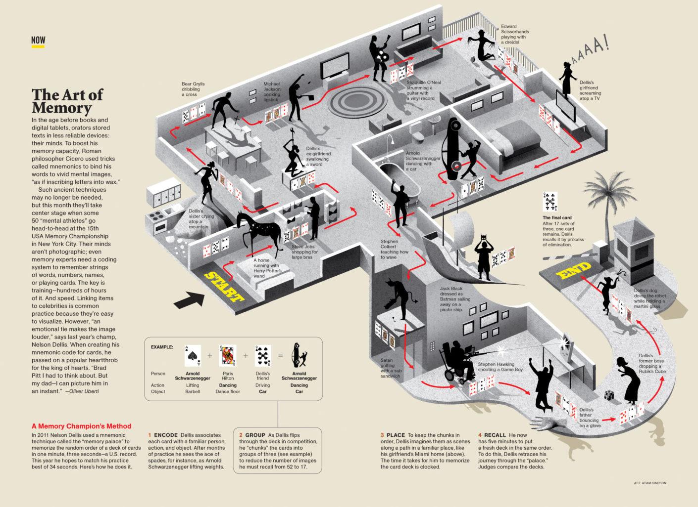 Pałac pamięci, czyli rzymski pokój i metoda loci. Kompletny poradnik w 5 krokach 2