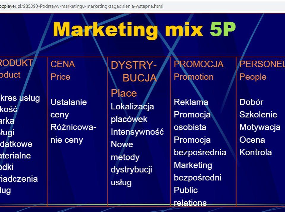 marketing 5p przykład