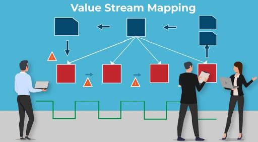 Mapowanie strumienia wartości