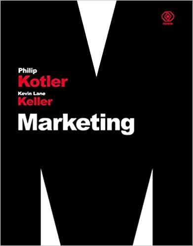 Książki o marketingu 6