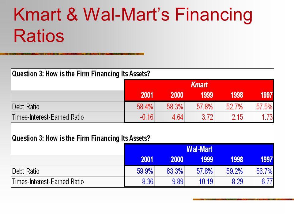 Kmart upadek giganta (dlaczego duże firmy upadają) 6